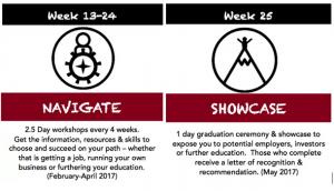 catalyst program