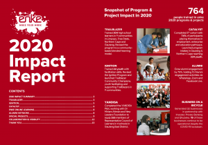 Cover of enke 2020 Impact Report